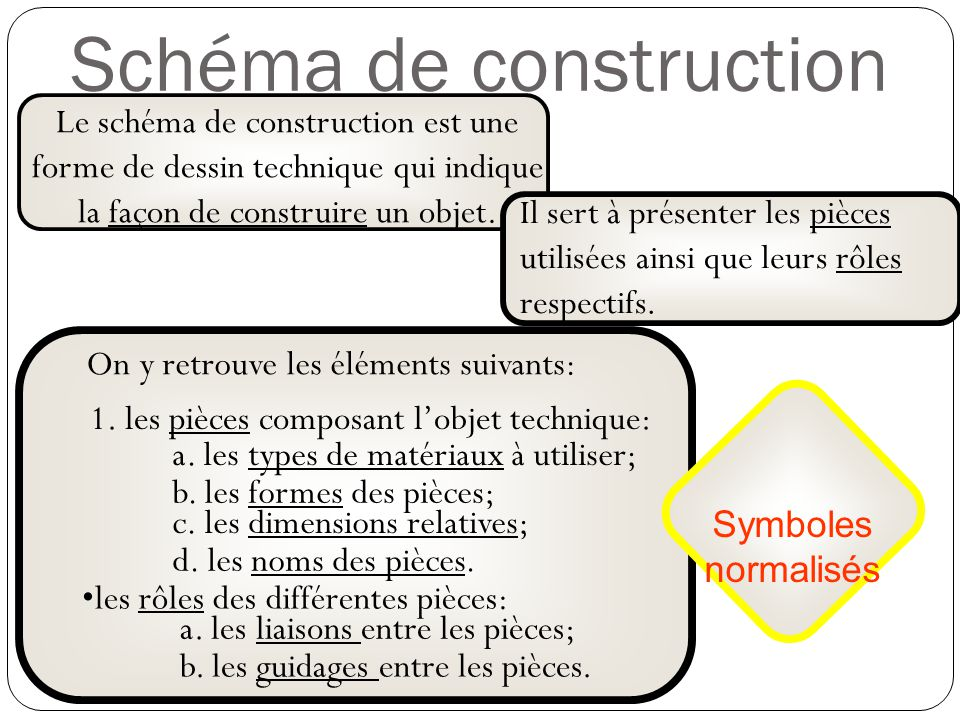 Schéma de construction