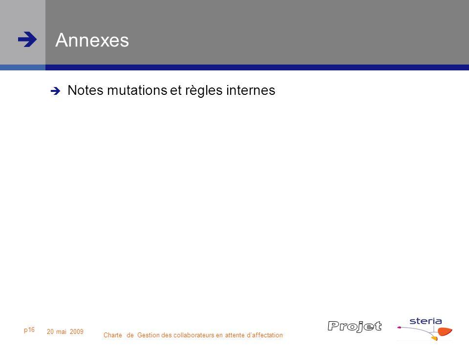 Annexes Notes mutations et règles internes