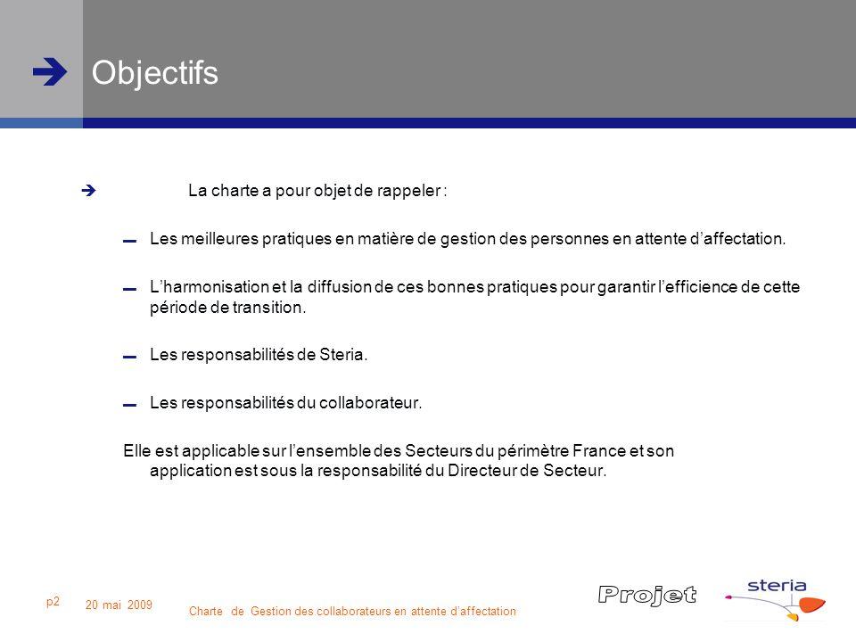 Objectifs La charte a pour objet de rappeler :