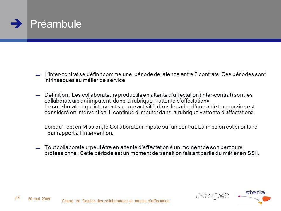 PréambuleL'inter-contrat se définit comme une période de latence entre 2 contrats. Ces périodes sont intrinsèques au métier de service.