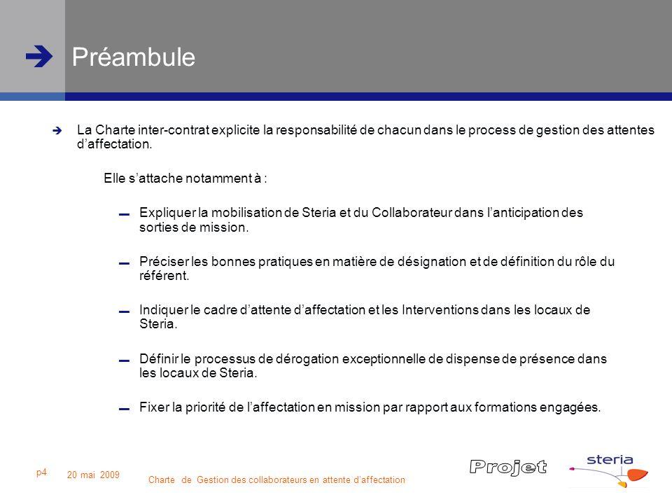 Préambule La Charte inter-contrat explicite la responsabilité de chacun dans le process de gestion des attentes d'affectation.