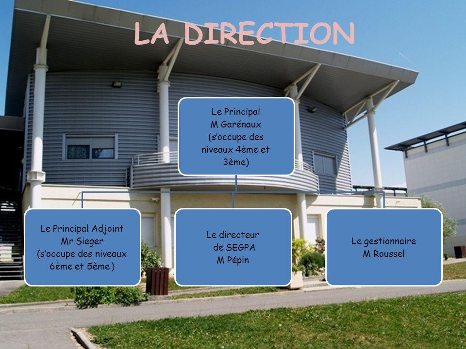 LA DIRECTION Le Principal M Garénaux (s'occupe des niveaux 4ème et