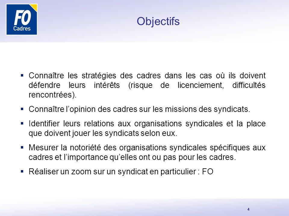 Objectifs Connaître les stratégies des cadres dans les cas où ils doivent défendre leurs intérêts (risque de licenciement, difficultés rencontrées).