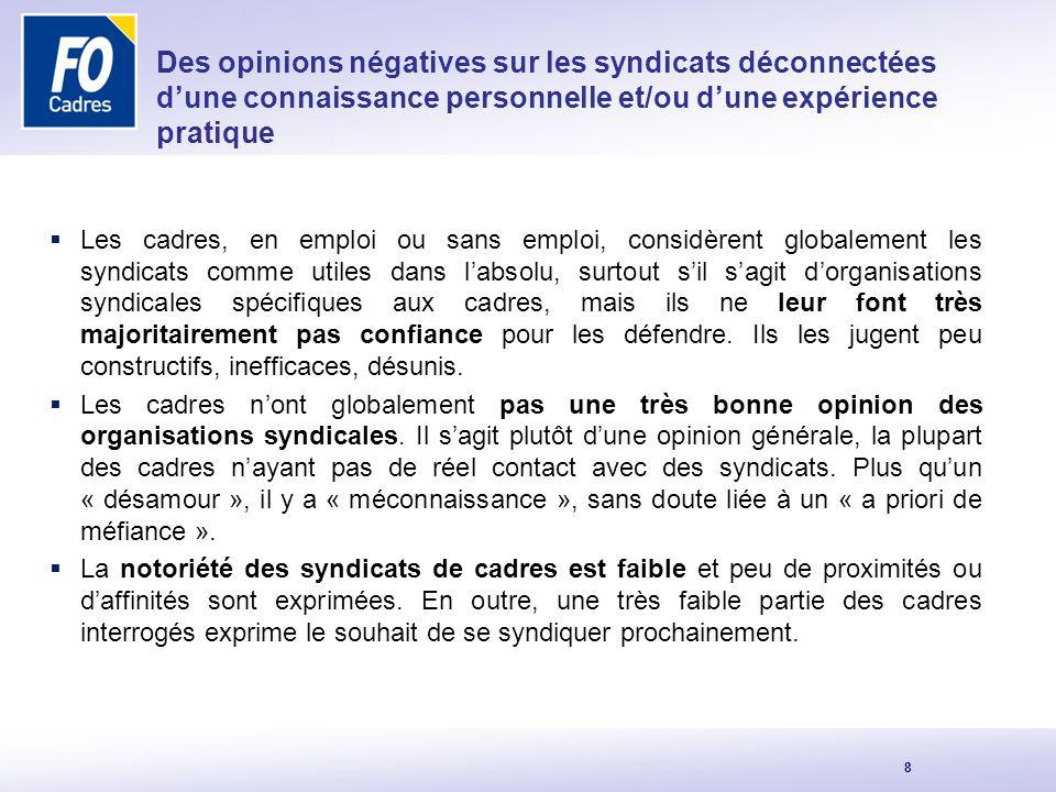 Des opinions négatives sur les syndicats déconnectées d'une connaissance personnelle et/ou d'une expérience pratique
