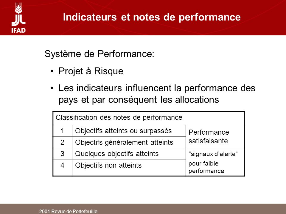 Indicateurs et notes de performance