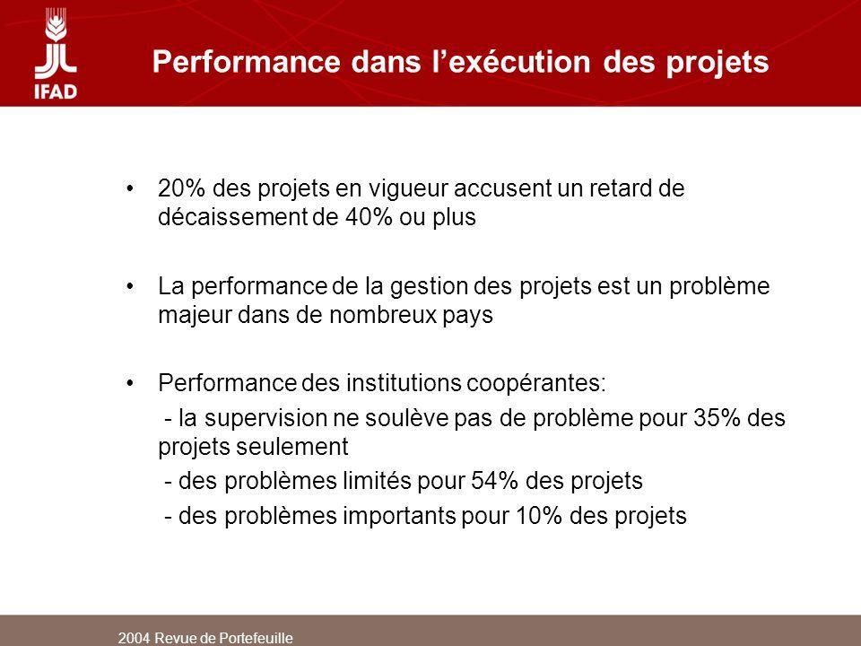 Performance dans l'exécution des projets