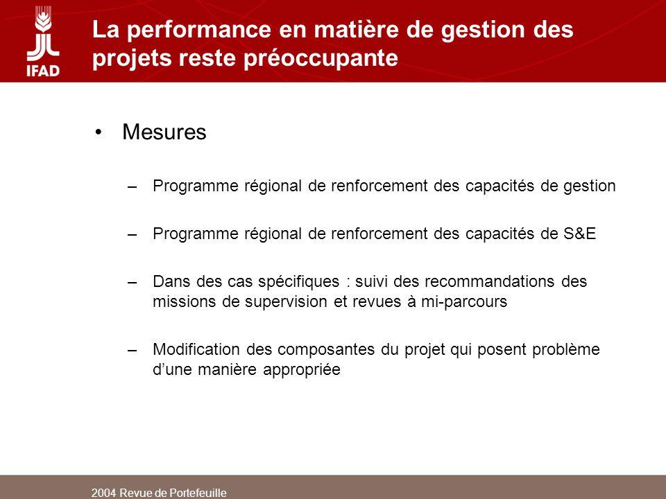 La performance en matière de gestion des projets reste préoccupante