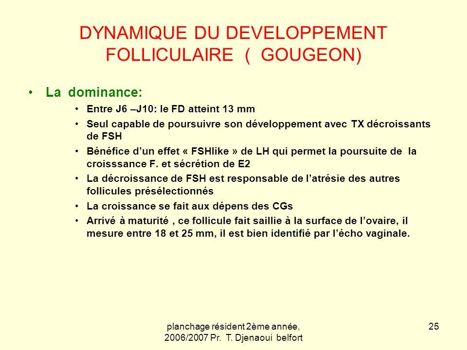 DYNAMIQUE DU DEVELOPPEMENT FOLLICULAIRE ( GOUGEON)