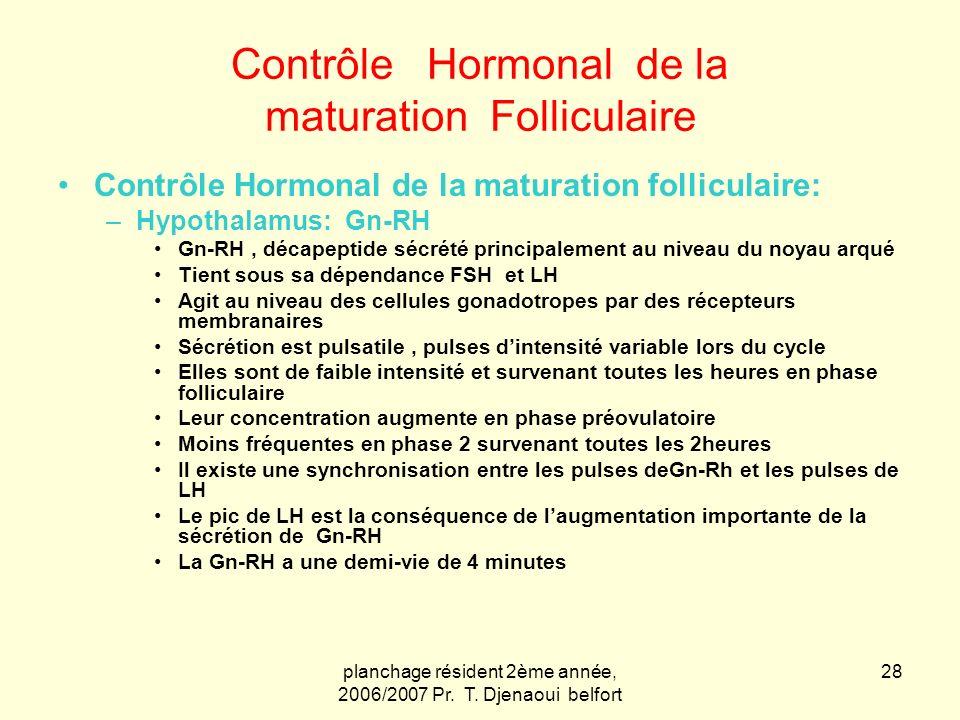 Contrôle Hormonal de la maturation Folliculaire