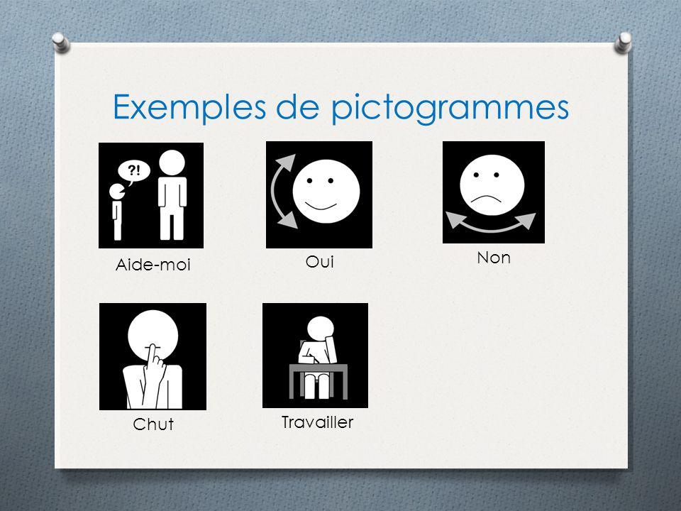 Exemples de pictogrammes