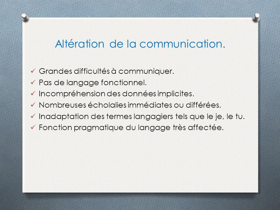 Altération de la communication.