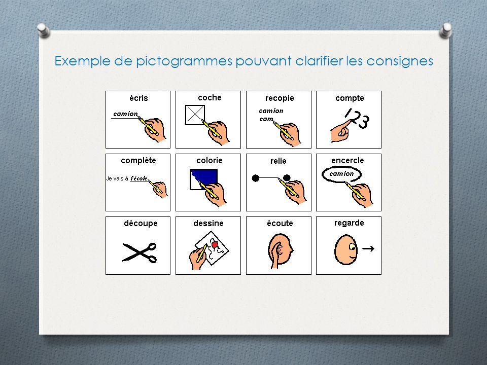 Exemple de pictogrammes pouvant clarifier les consignes
