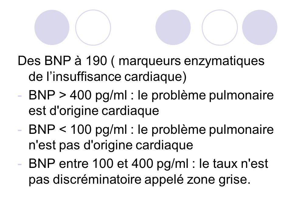 Des BNP à 190 ( marqueurs enzymatiques de l'insuffisance cardiaque)
