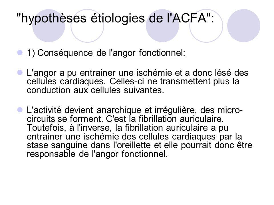 hypothèses étiologies de l ACFA :