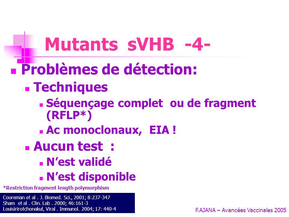 Mutants sVHB -4- Problèmes de détection: Techniques Aucun test :