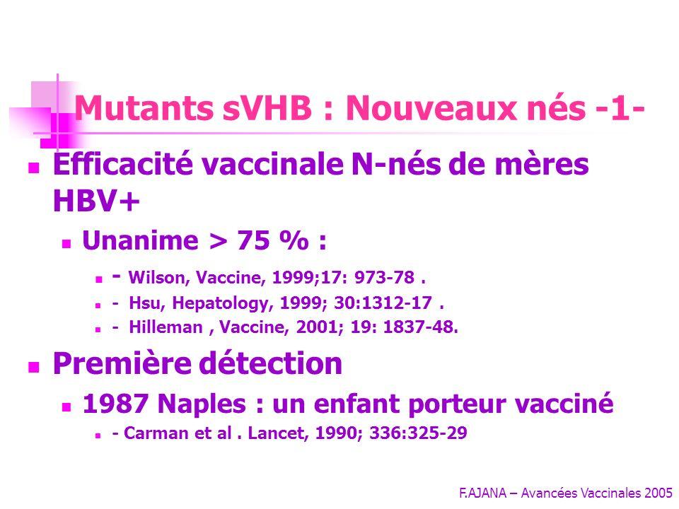 Mutants sVHB : Nouveaux nés -1-