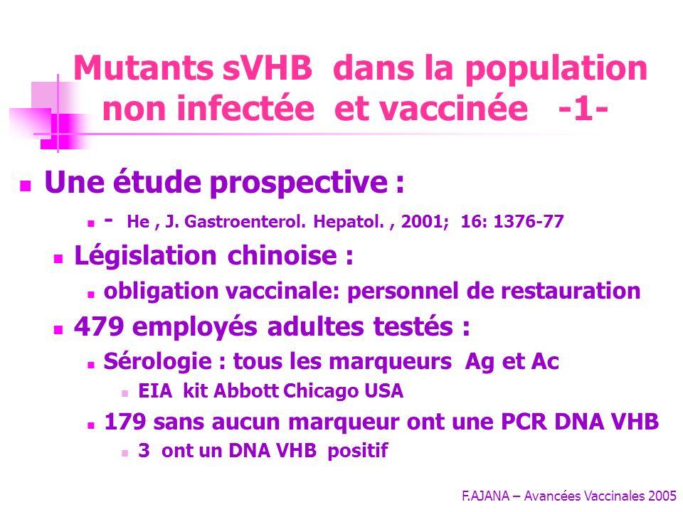 Mutants sVHB dans la population non infectée et vaccinée -1-