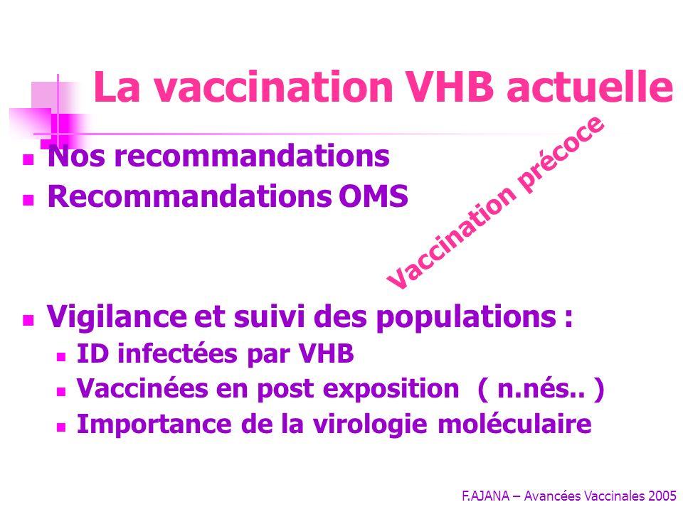 La vaccination VHB actuelle