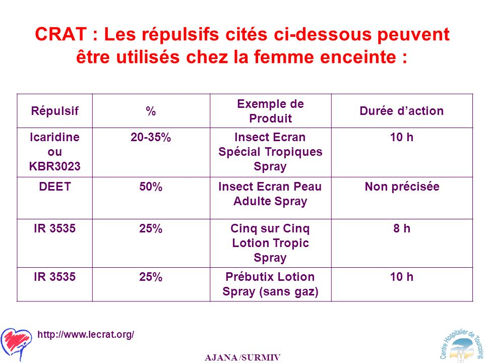 CRAT : Les répulsifs cités ci-dessous peuvent être utilisés chez la femme enceinte :