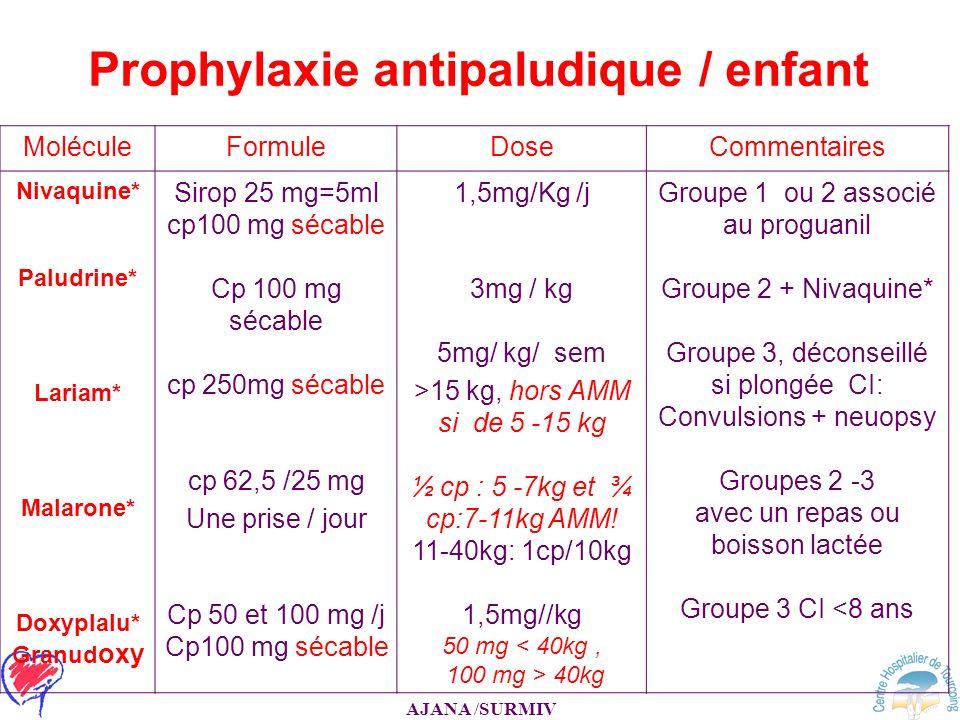 Prophylaxie antipaludique / enfant