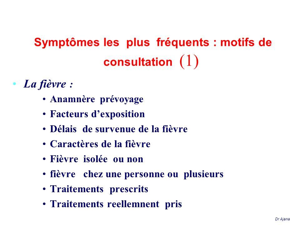 Symptômes les plus fréquents : motifs de consultation (1)