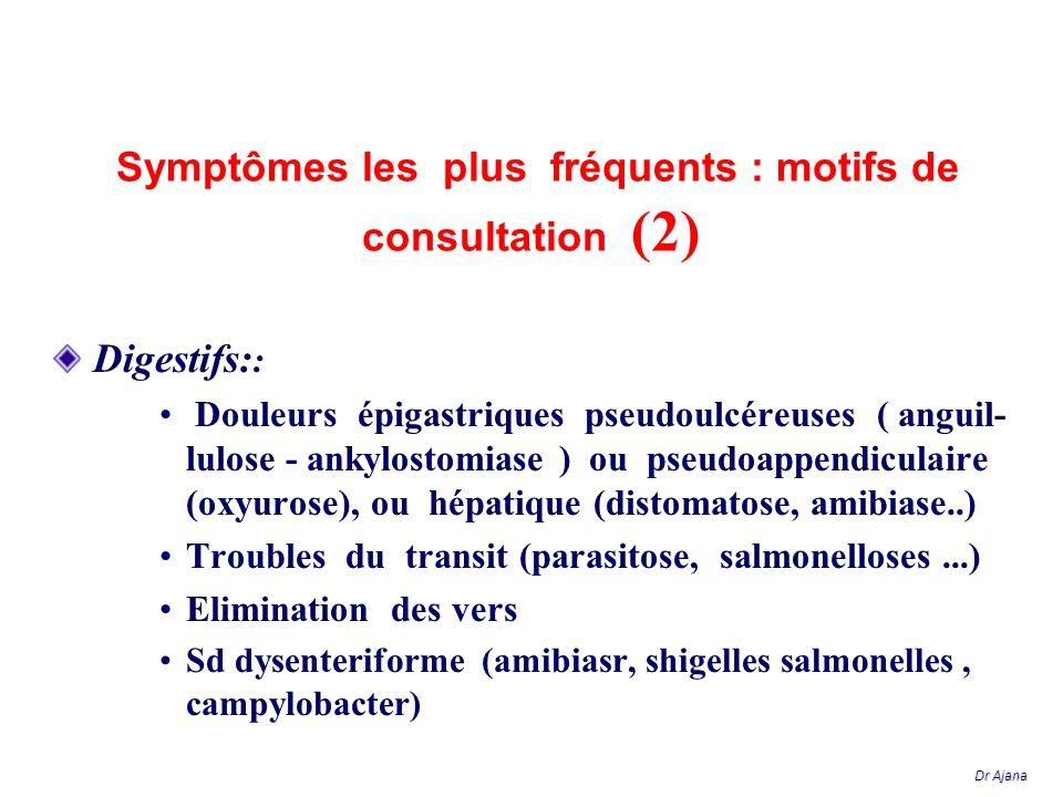 Symptômes les plus fréquents : motifs de consultation (2)
