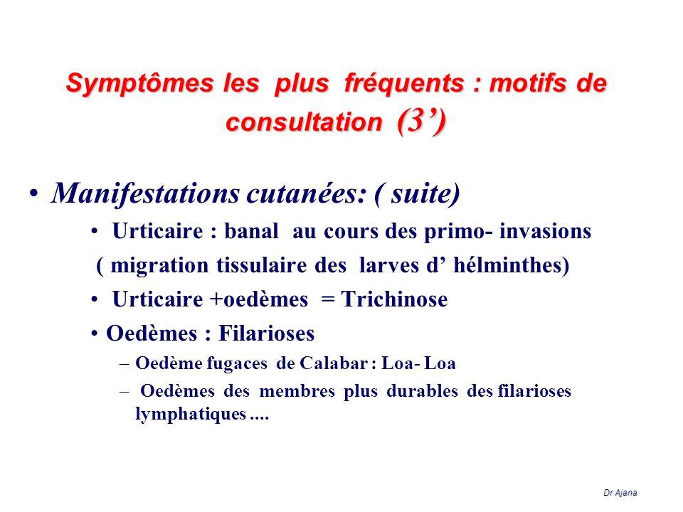 Symptômes les plus fréquents : motifs de consultation (3')