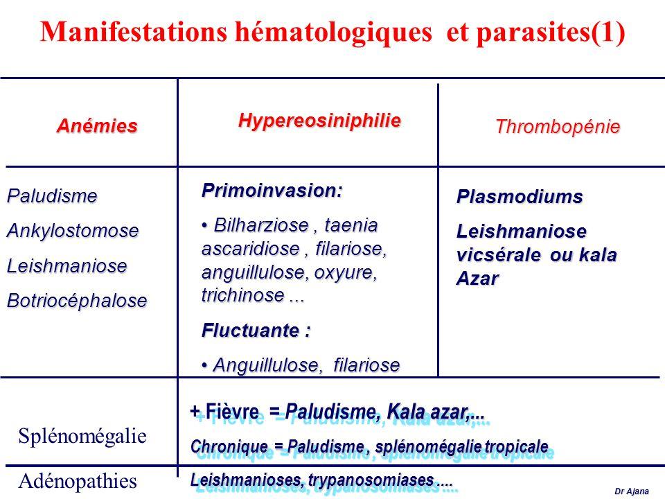 Manifestations hématologiques et parasites(1)