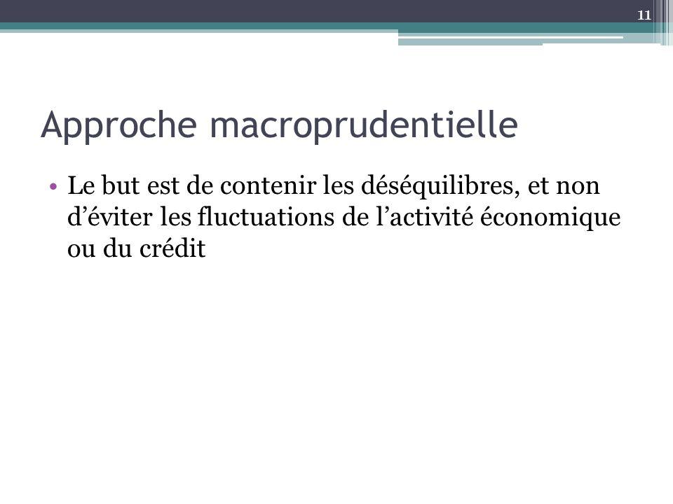 Approche macroprudentielle