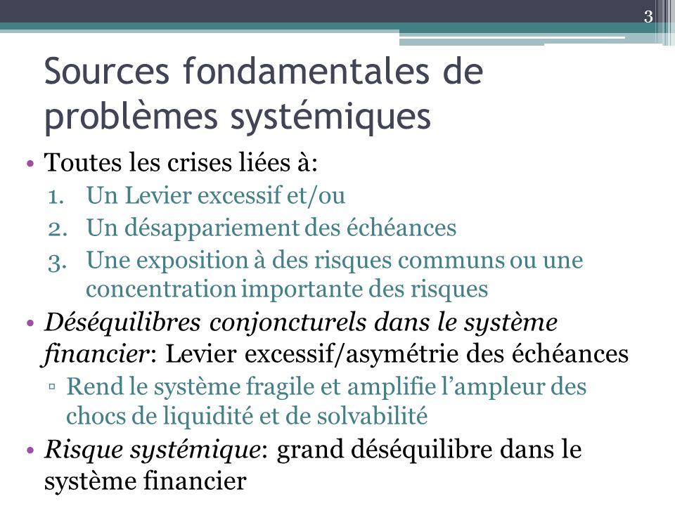 Sources fondamentales de problèmes systémiques
