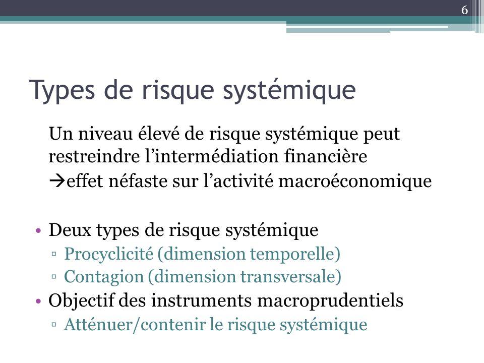 Types de risque systémique