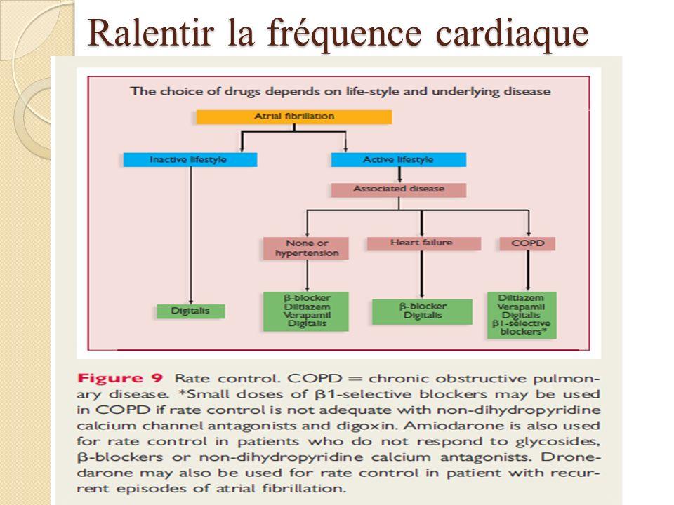 Ralentir la fréquence cardiaque