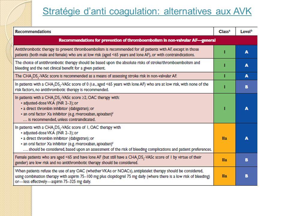 Stratégie d'anti coagulation: alternatives aux AVK