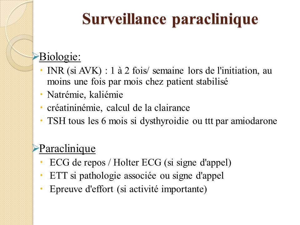 Surveillance paraclinique