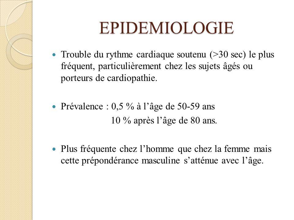 EPIDEMIOLOGIE Trouble du rythme cardiaque soutenu (>30 sec) le plus fréquent, particulièrement chez les sujets âgés ou porteurs de cardiopathie.