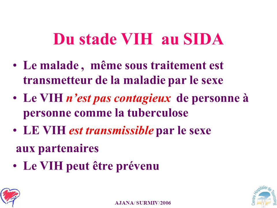 Du stade VIH au SIDA Le malade , même sous traitement est transmetteur de la maladie par le sexe.