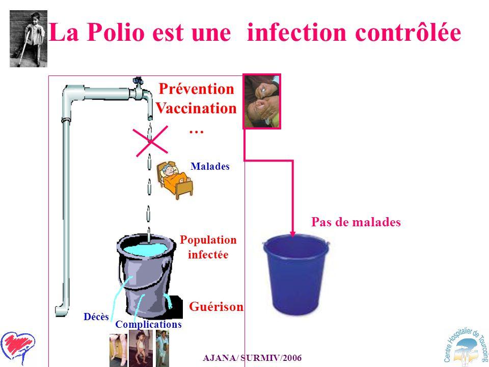 La Polio est une infection contrôlée