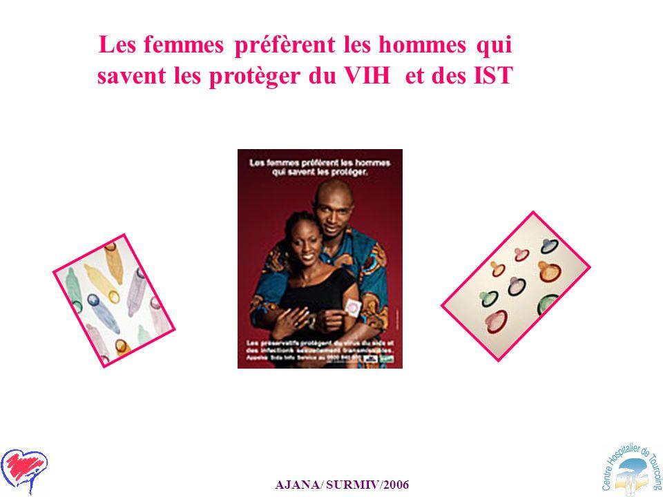 Les femmes préfèrent les hommes qui savent les protèger du VIH et des IST