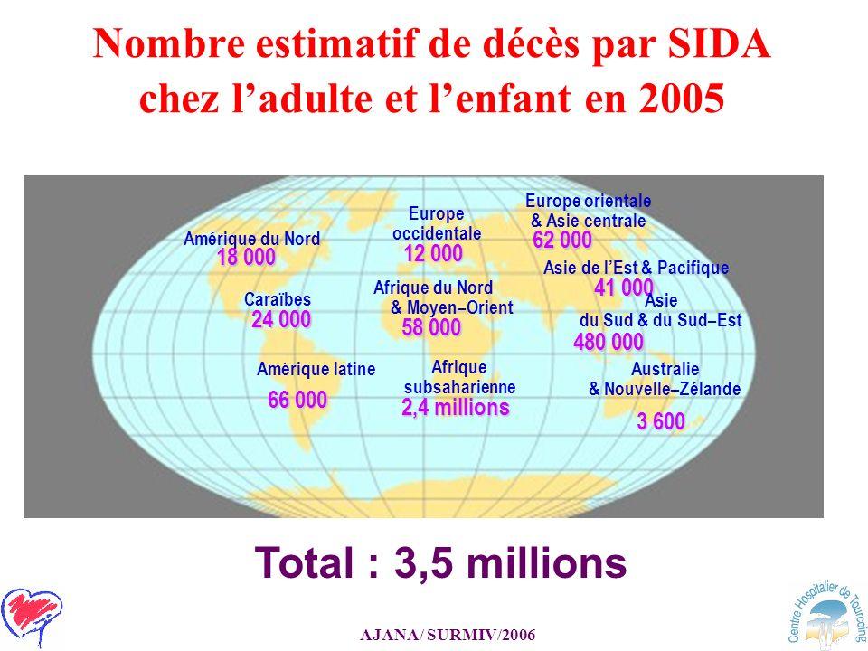 Nombre estimatif de décès par SIDA chez l'adulte et l'enfant en 2005