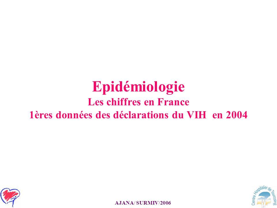Epidémiologie Les chiffres en France 1ères données des déclarations du VIH en 2004