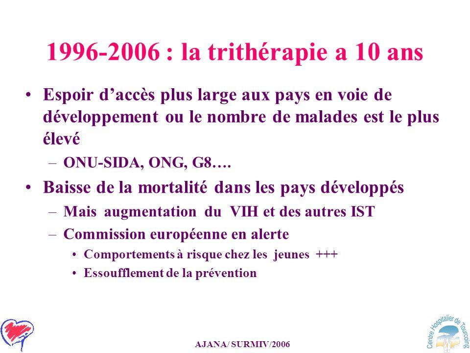 1996-2006 : la trithérapie a 10 ans Espoir d'accès plus large aux pays en voie de développement ou le nombre de malades est le plus élevé.
