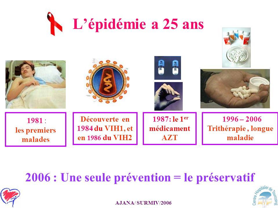 L'épidémie a 25 ans 2006 : Une seule prévention = le préservatif