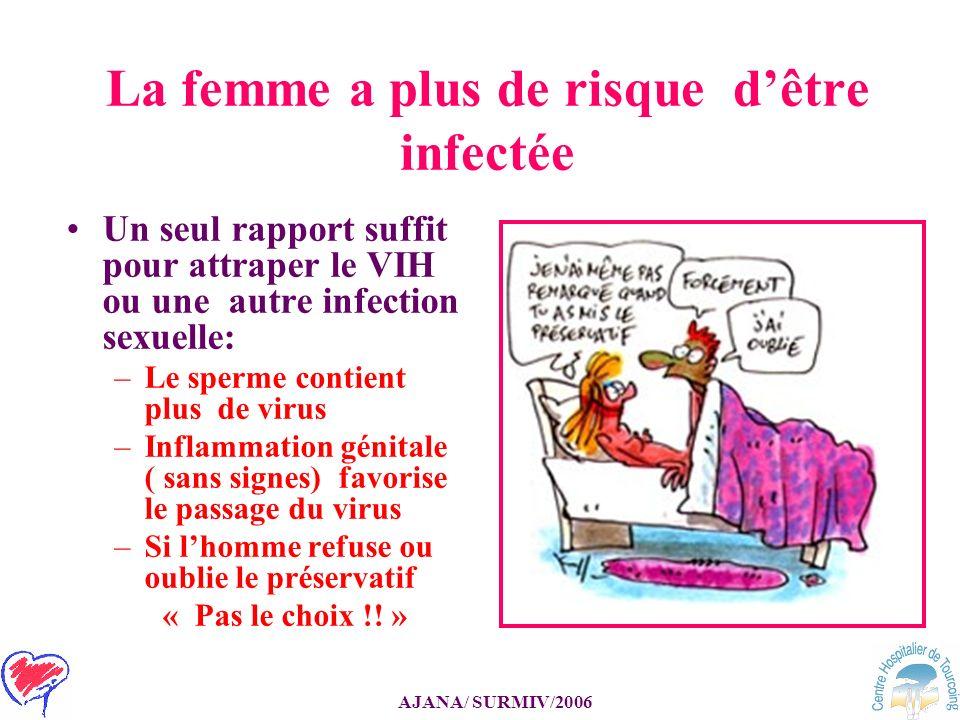La femme a plus de risque d'être infectée