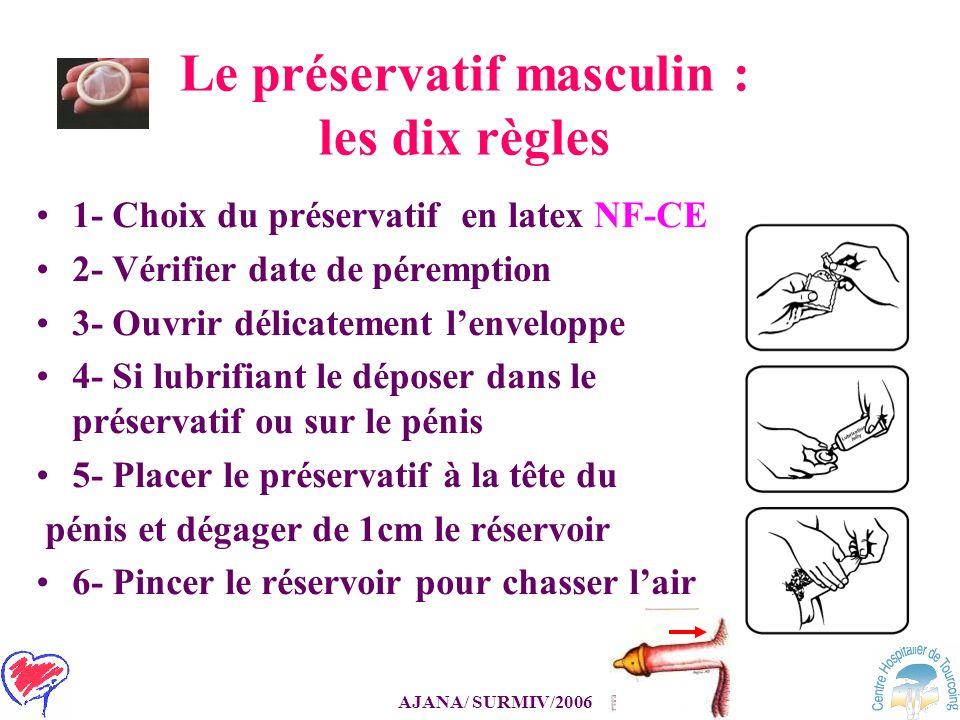 Le préservatif masculin : les dix règles