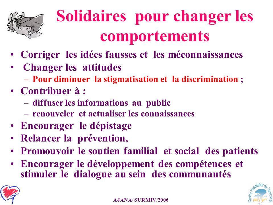 Solidaires pour changer les comportements