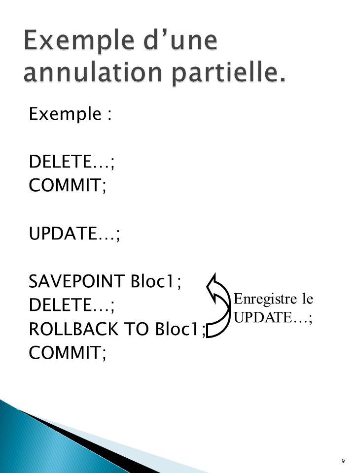 Exemple d'une annulation partielle.