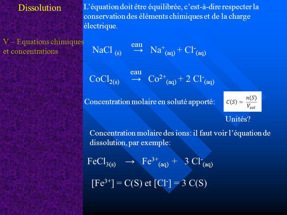NaCl (s) → Na+(aq) + Cl-(aq)