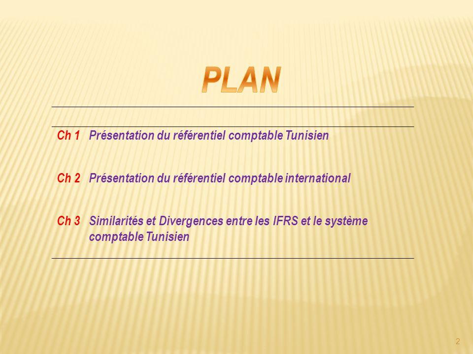 PLAN Ch 1 Présentation du référentiel comptable Tunisien Ch 2