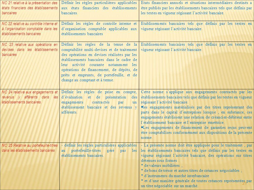 NC 21 relative à la présentation des états financiers des établissements bancaires