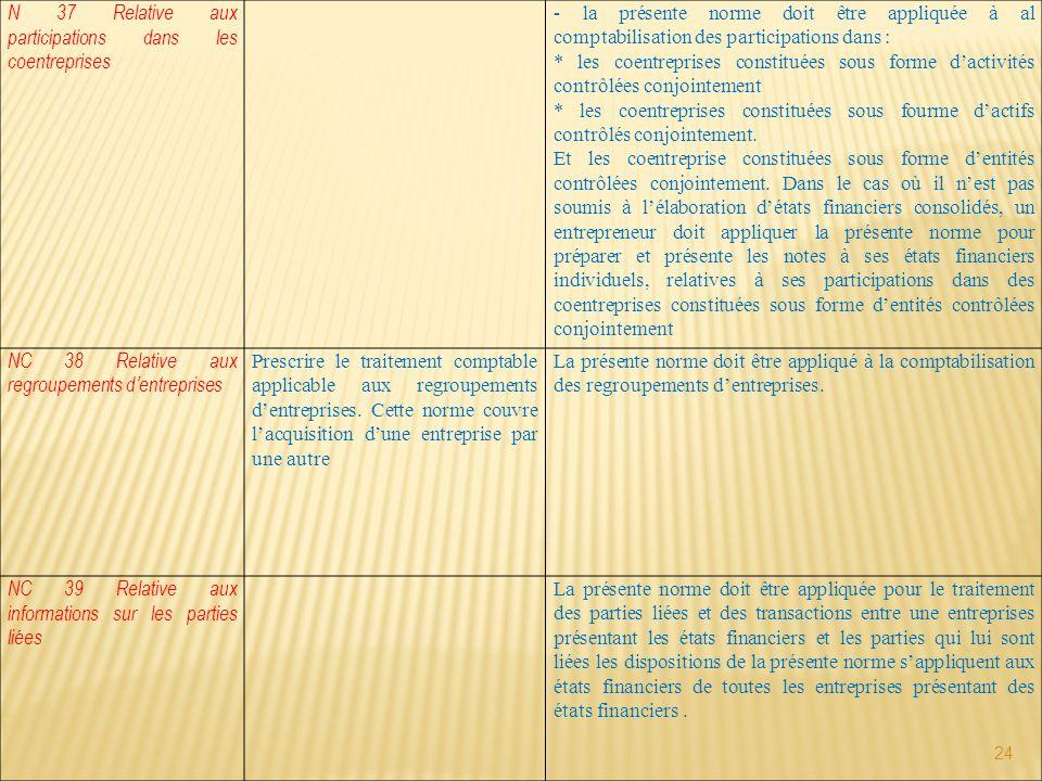 N 37 Relative aux participations dans les coentreprises
